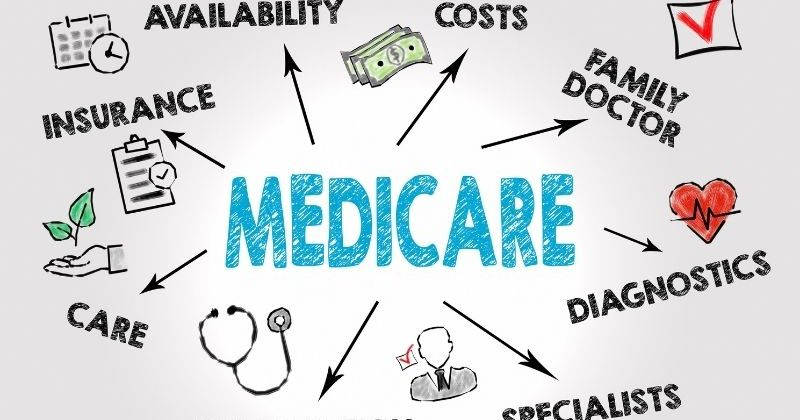 Making Wise Choices In Medicare Options